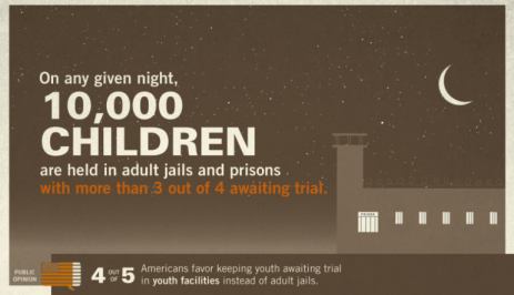 youth_adult_jails_1-771x443