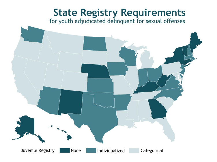state sexual offender registry